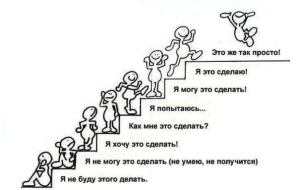 оказание рекламных услуг в Санкт-Петербурге